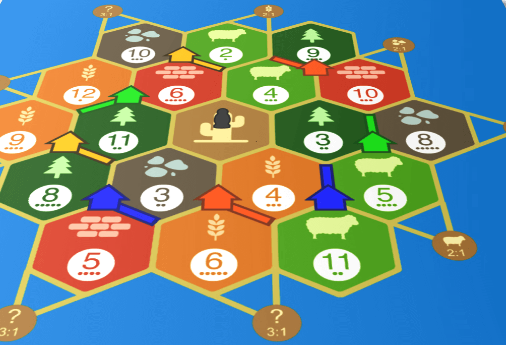 Introducing Colonist: The Best Online Catan Alternative Game